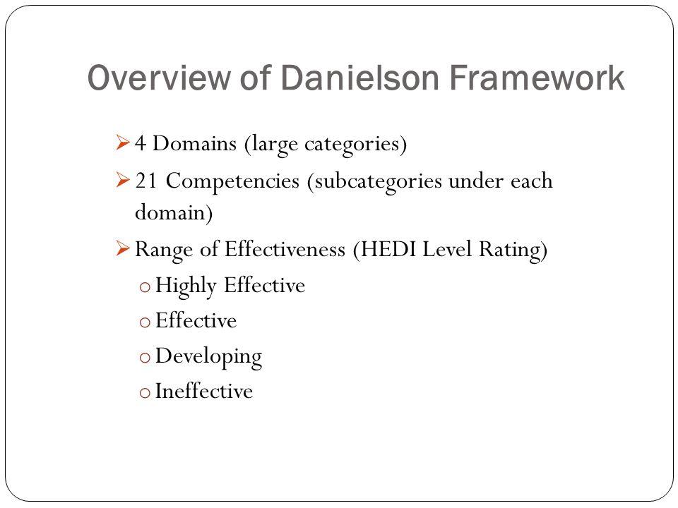 Overview of Danielson Framework