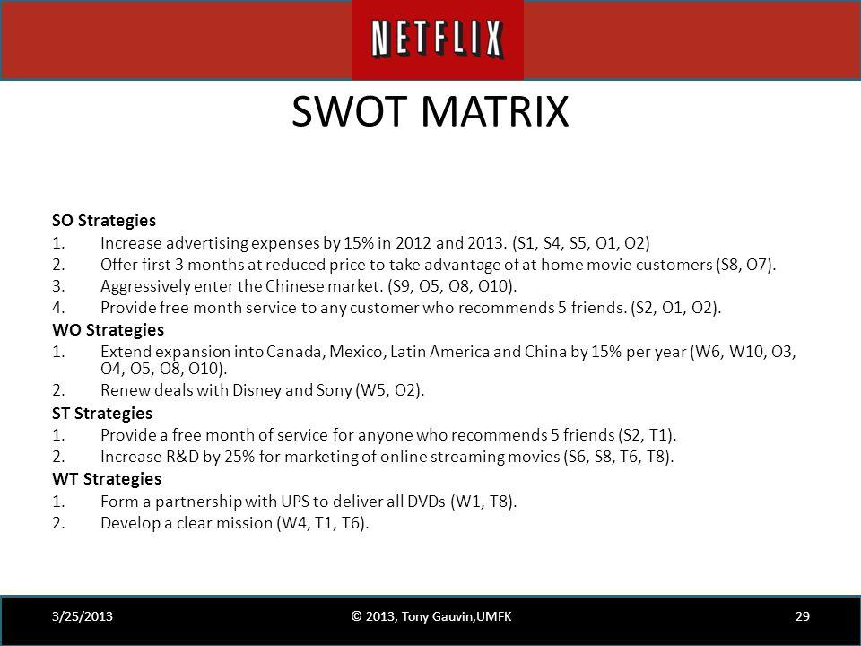 SWOT MATRIX SO Strategies WO Strategies ST Strategies WT Strategies
