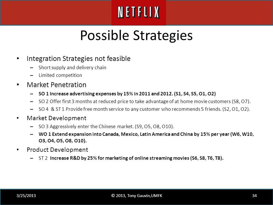 Possible Strategies Integration Strategies not feasible