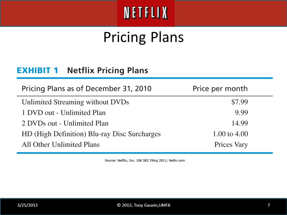 Pricing Plans 3/25/2013 © 2013, Tony Gauvin,UMFK