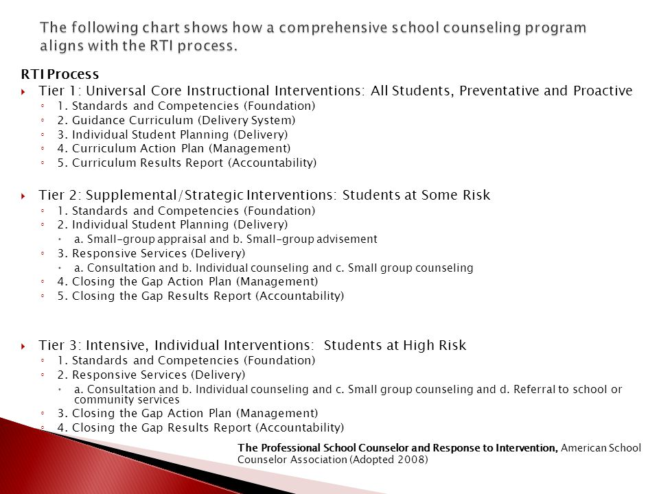 The following chart shows how a comprehensive school counseling program aligns with the RTI process.