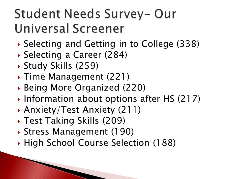 Student Needs Survey- Our Universal Screener