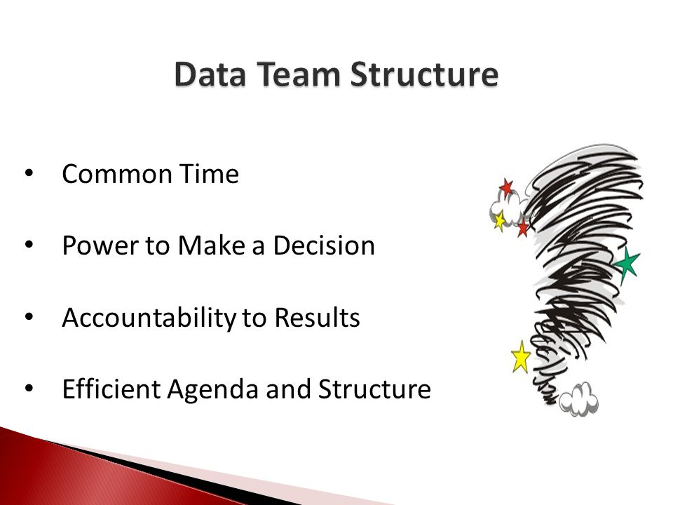 Data Team Structure Common Time Power to Make a Decision