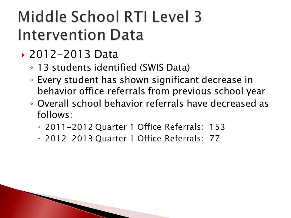 Middle School RTI Level 3 Intervention Data
