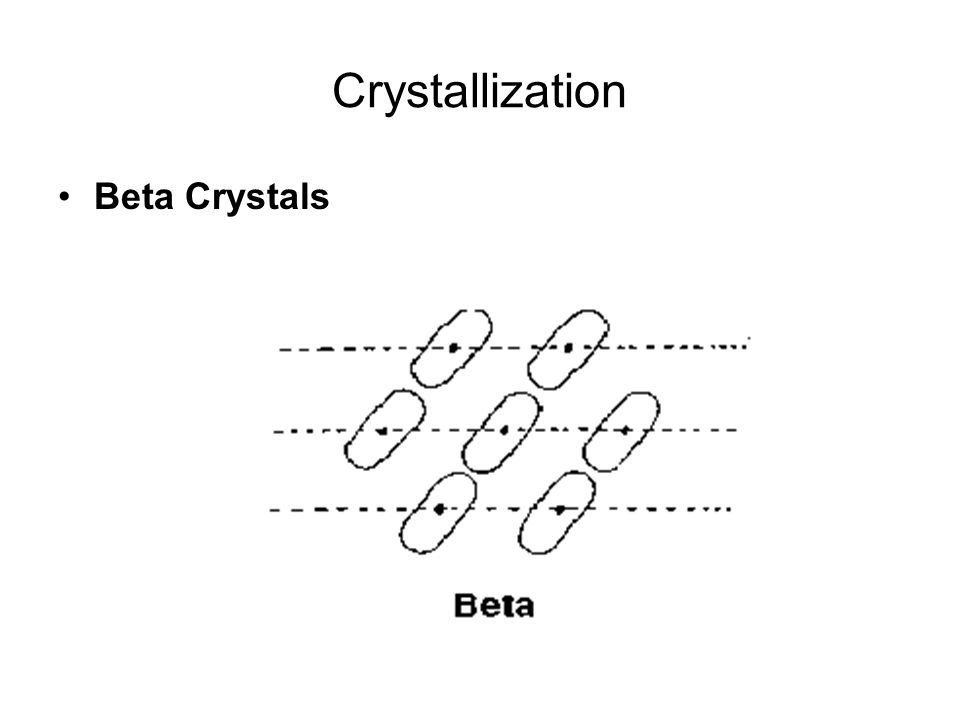 Crystallization Beta Crystals