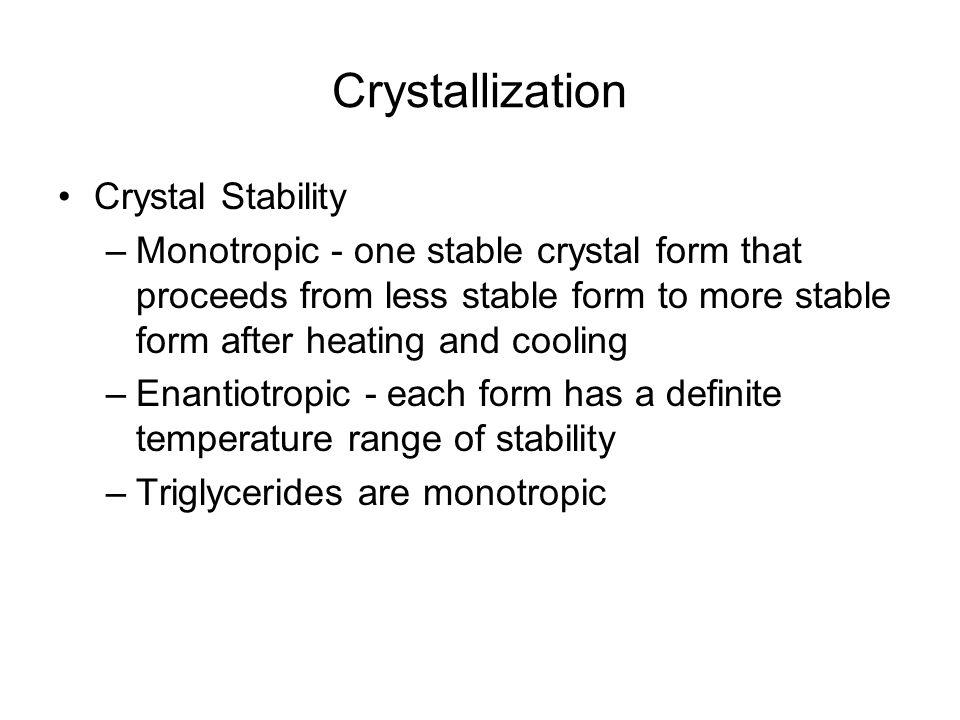 Crystallization Crystal Stability