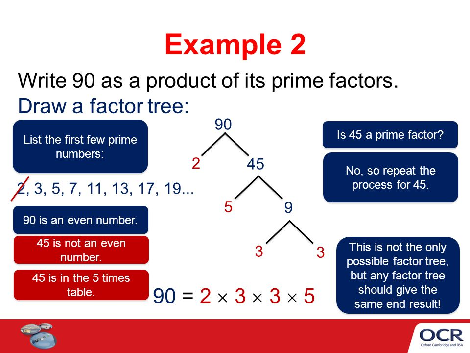 Example 2 Write 90 as a product of its prime factors.
