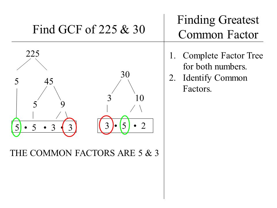 Finding Greatest Common Factor