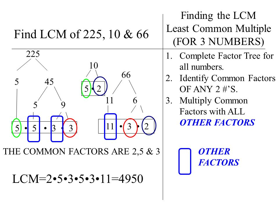 Finding the LCM Least Common Multiple (FOR 3 NUMBERS)