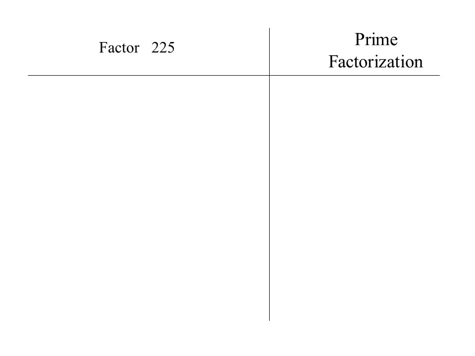 Prime Factorization Factor 225