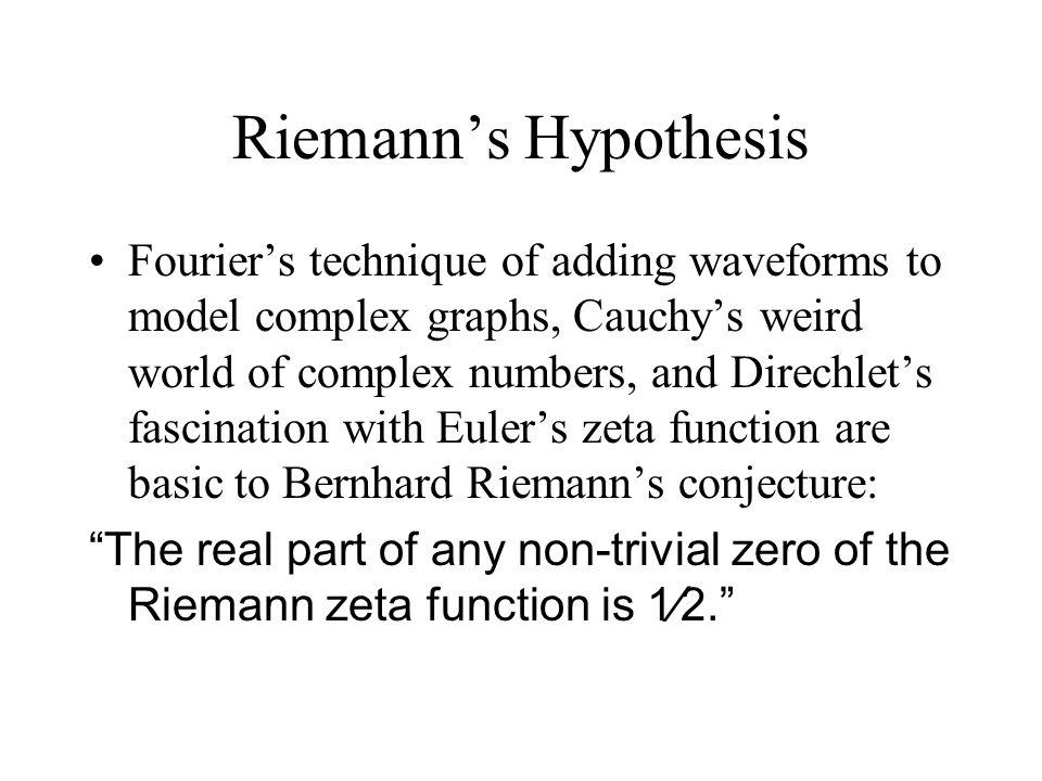 Riemann's Hypothesis