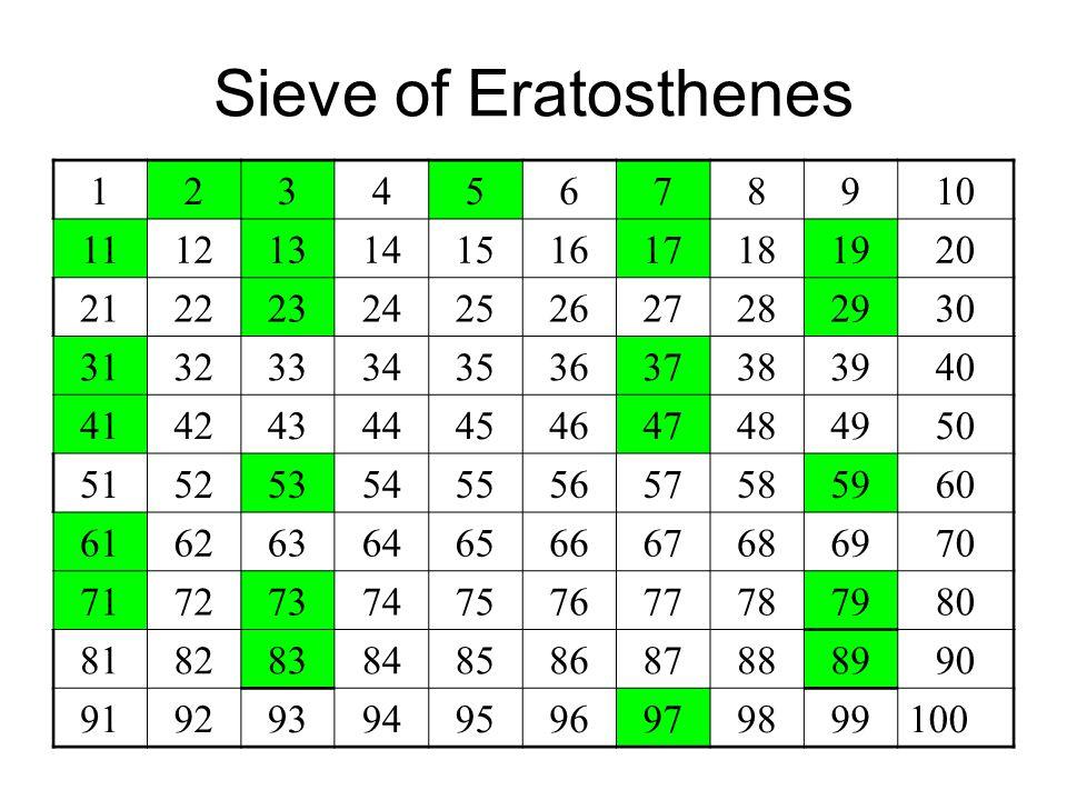 Sieve of Eratosthenes 1. 2. 3. 4. 5. 6. 7. 8. 9. 10. 11. 12. 13. 14. 15. 16. 17. 18.