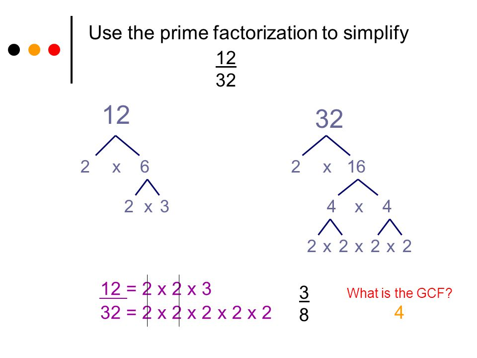 Use the prime factorization to simplify