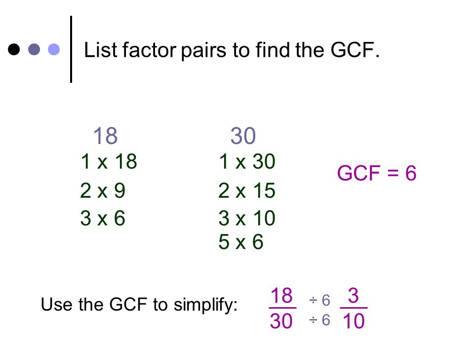 List factor pairs to find the GCF.