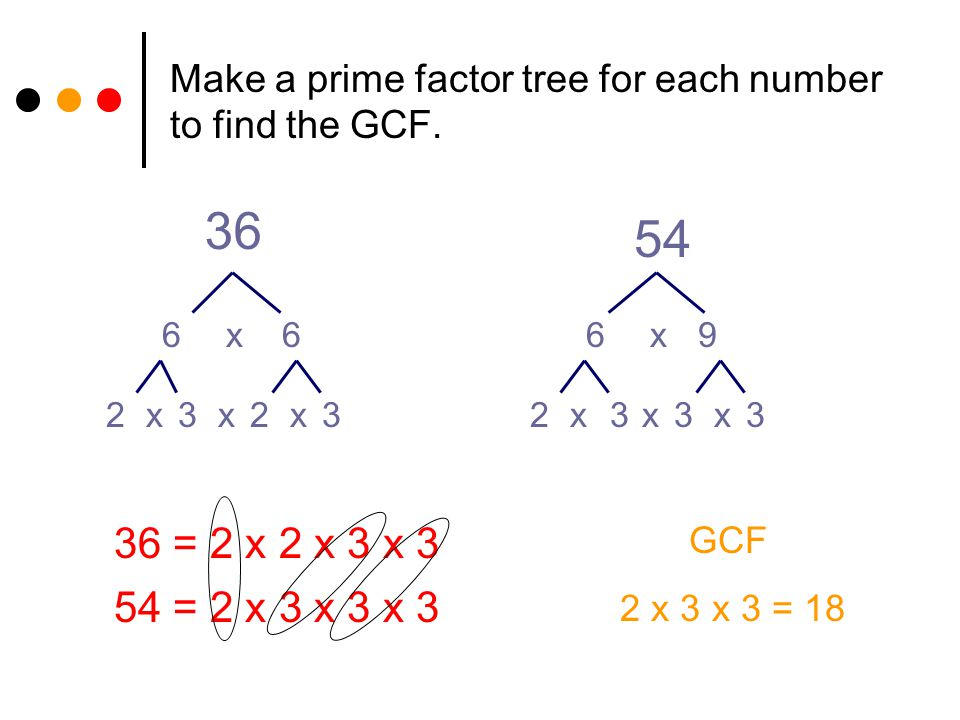 Make a prime factor tree for each number to find the GCF.