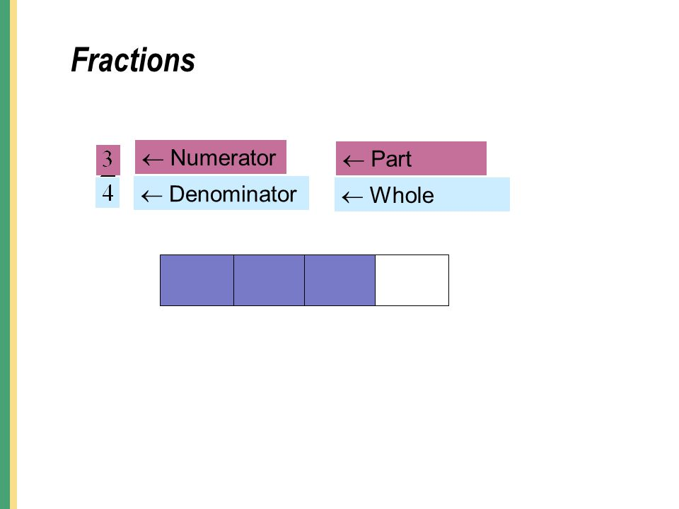 Fractions  Numerator  Denominator  Part  Whole