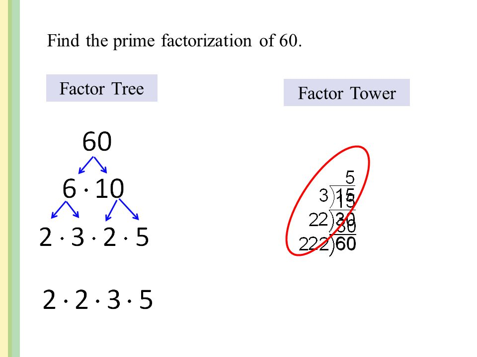 Find the prime factorization of 60.