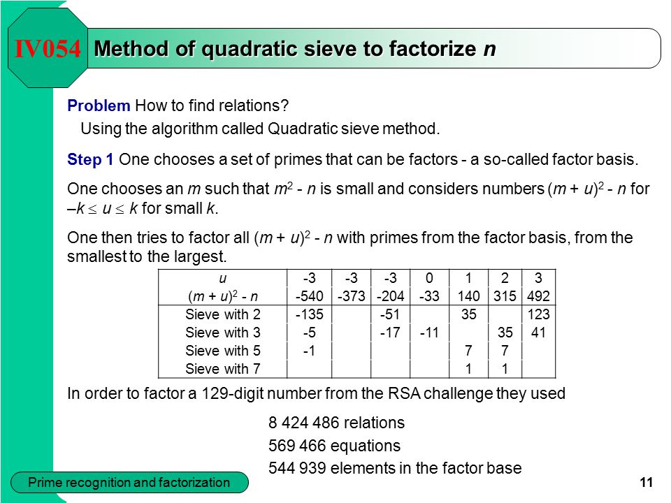 Method of quadratic sieve to factorize n
