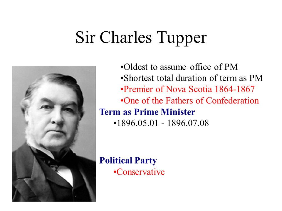 Sir Charles Tupper Oldest to assume office of PM