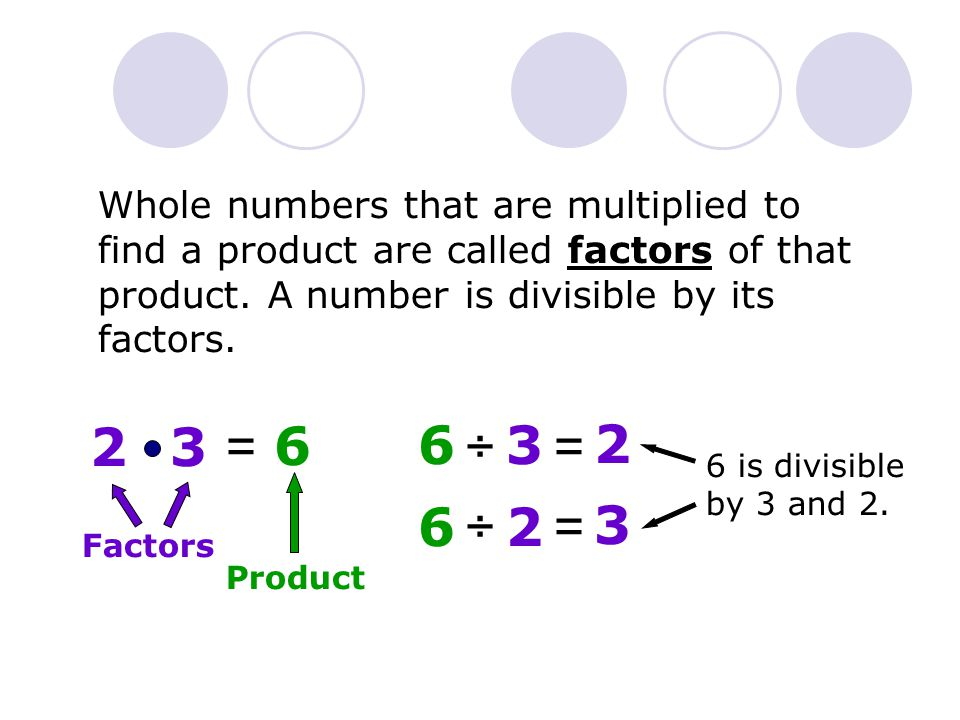 Whole numbers that are multiplied to find a product are called factors of that product. A number is divisible by its factors.