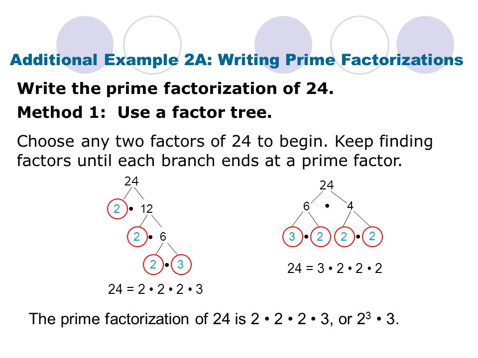 Additional Example 2A: Writing Prime Factorizations