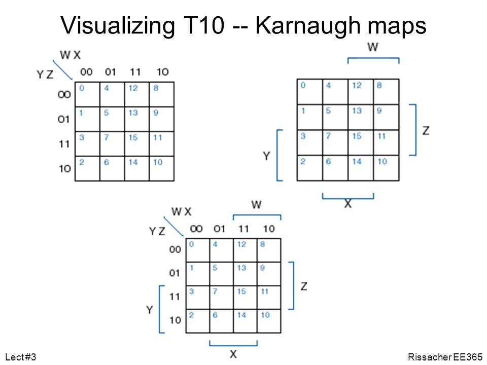 Visualizing T10 -- Karnaugh maps