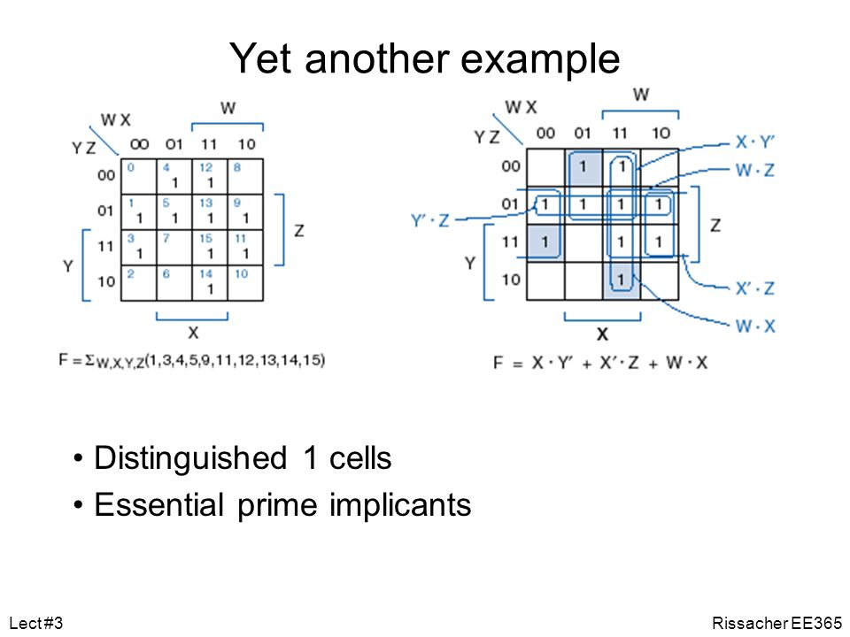Yet another example Distinguished 1 cells Essential prime implicants