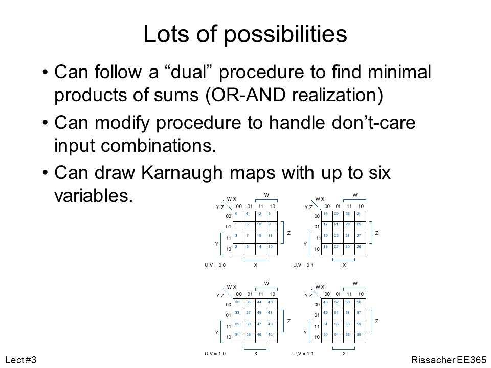 Lots of possibilities Can follow a dual procedure to find minimal products of sums (OR-AND realization)