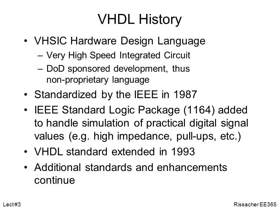 VHDL History VHSIC Hardware Design Language