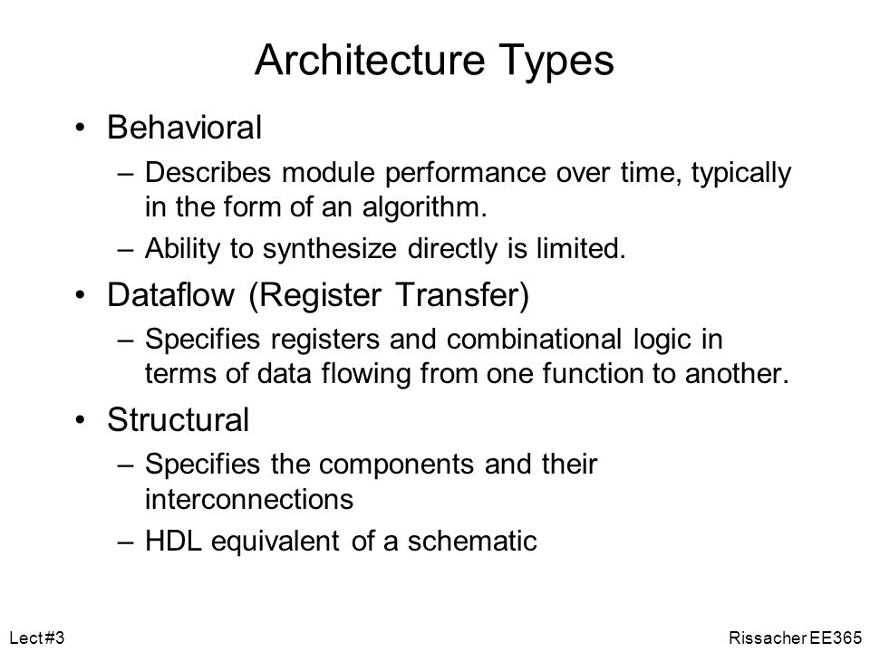 Architecture Types Behavioral Dataflow (Register Transfer) Structural