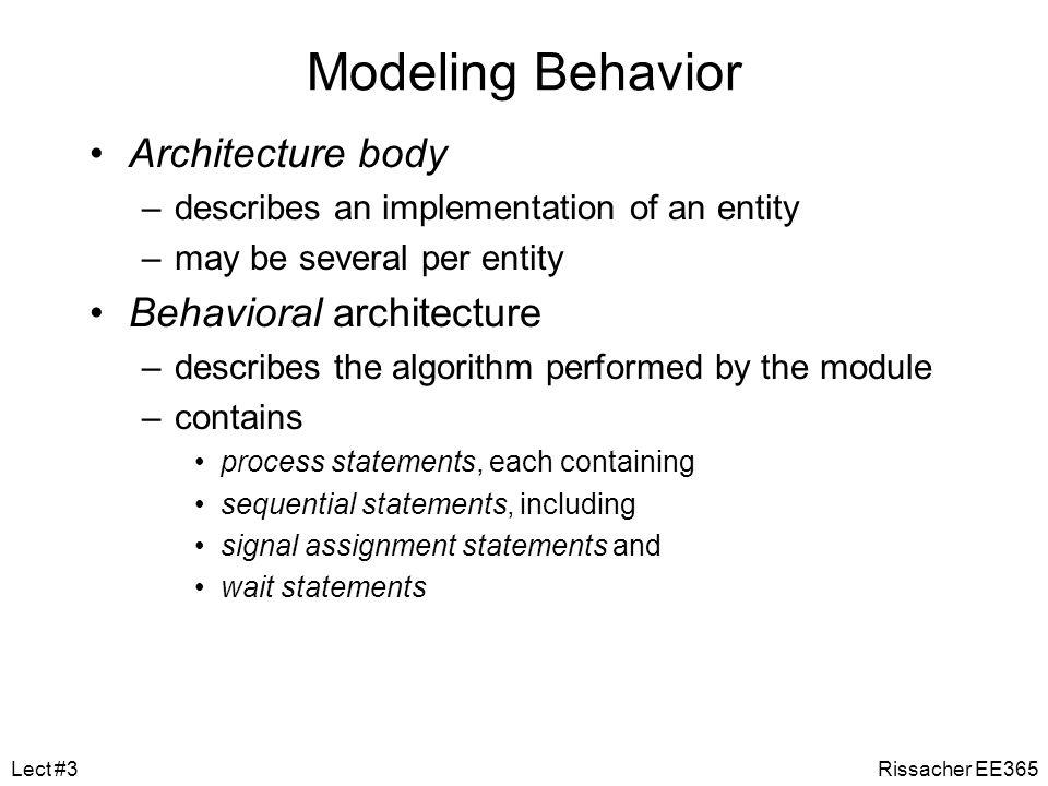 Modeling Behavior Architecture body Behavioral architecture