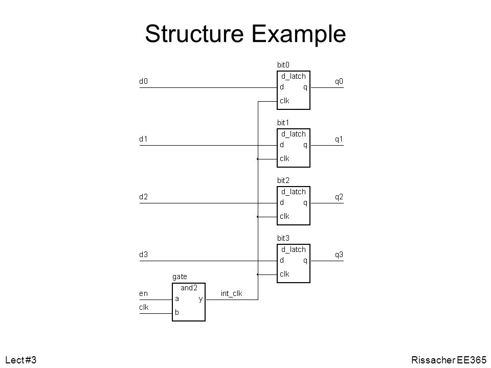 Structure Example Lect #3 Rissacher EE365