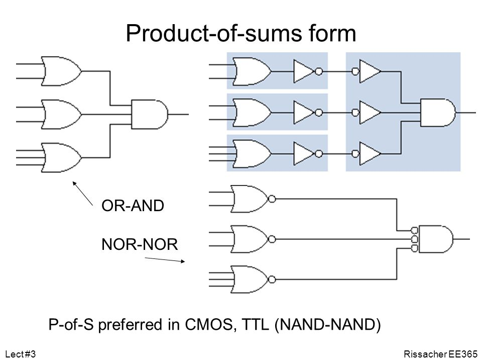 Product-of-sums form OR-AND NOR-NOR