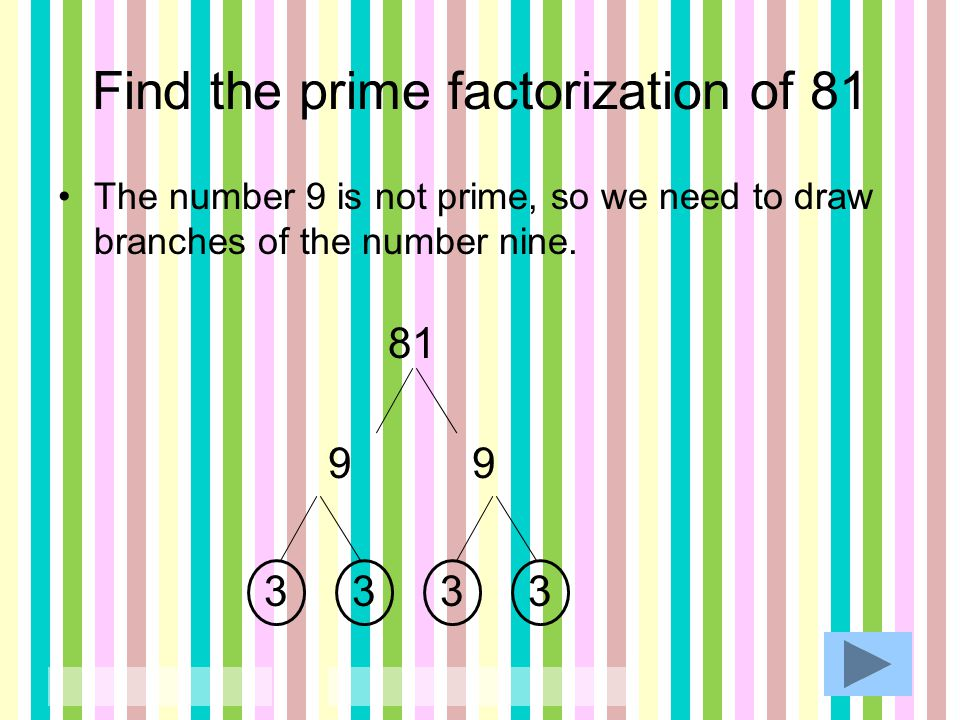 Find the prime factorization of 81