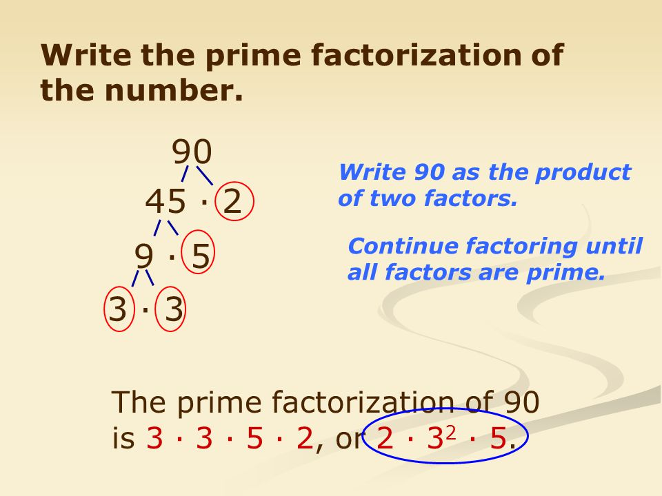 90 45 · 2 9 · 5 3 · 3 Write the prime factorization of the number.