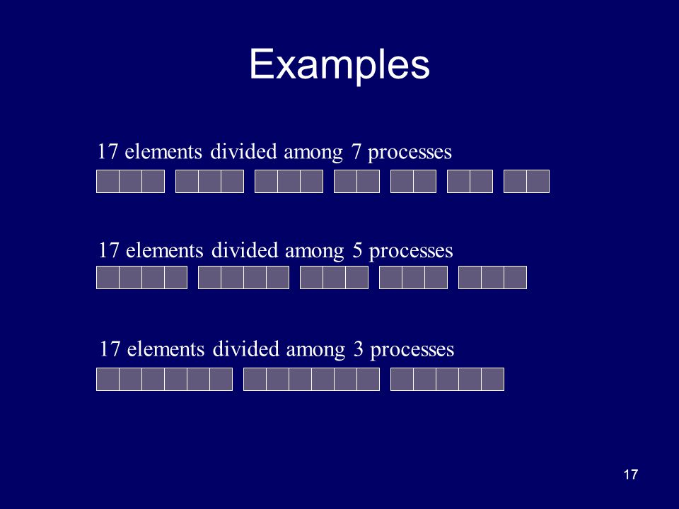Examples 17 elements divided among 7 processes