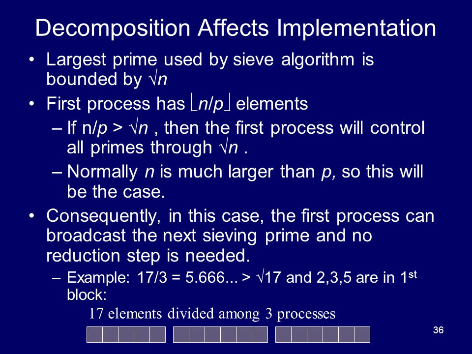 Decomposition Affects Implementation