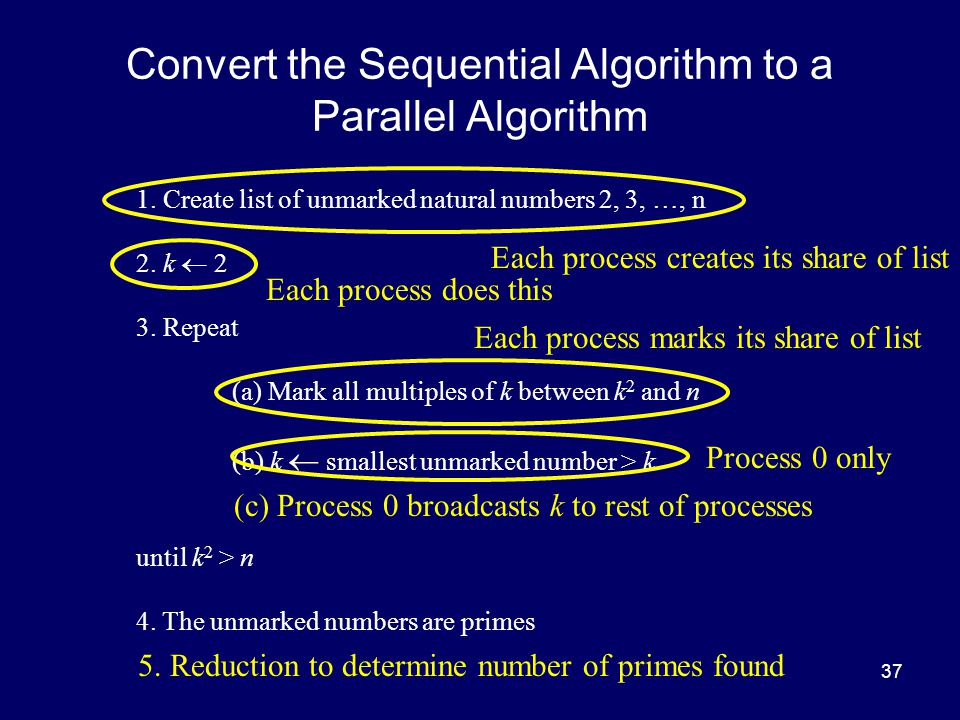 Convert the Sequential Algorithm to a Parallel Algorithm