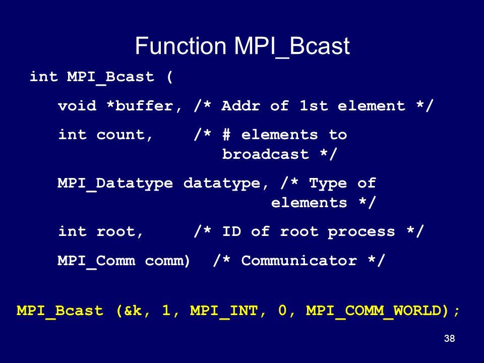 Function MPI_Bcast int MPI_Bcast (