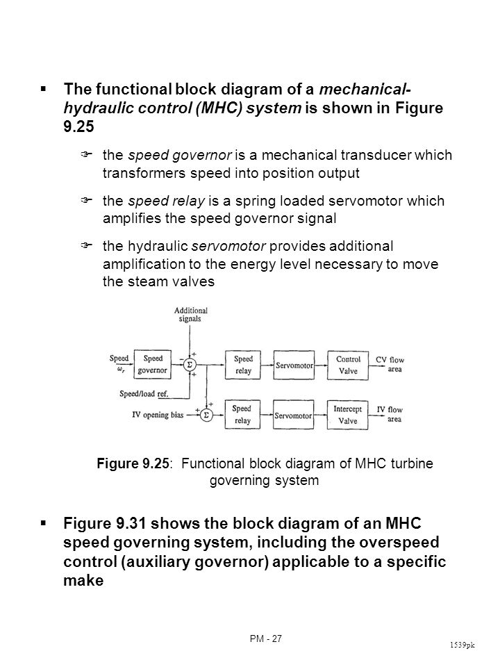 Figure 9.31: MHC turbine governing system with auxiliary governor