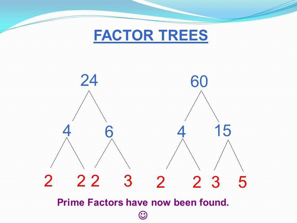 Prime Factors have now been found. 