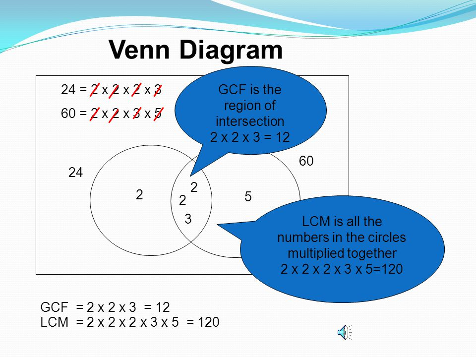 Use of venn diagrams to find the gcf and lcm ppt video online 7 venn diagram ccuart Image collections