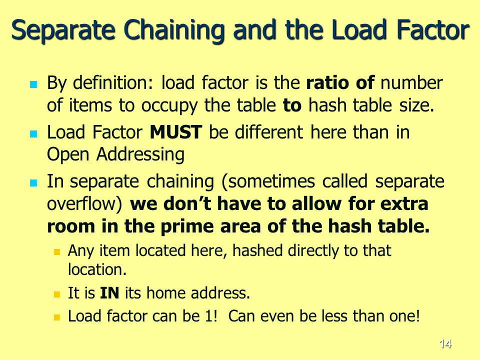 Separate Chaining and the Load Factor