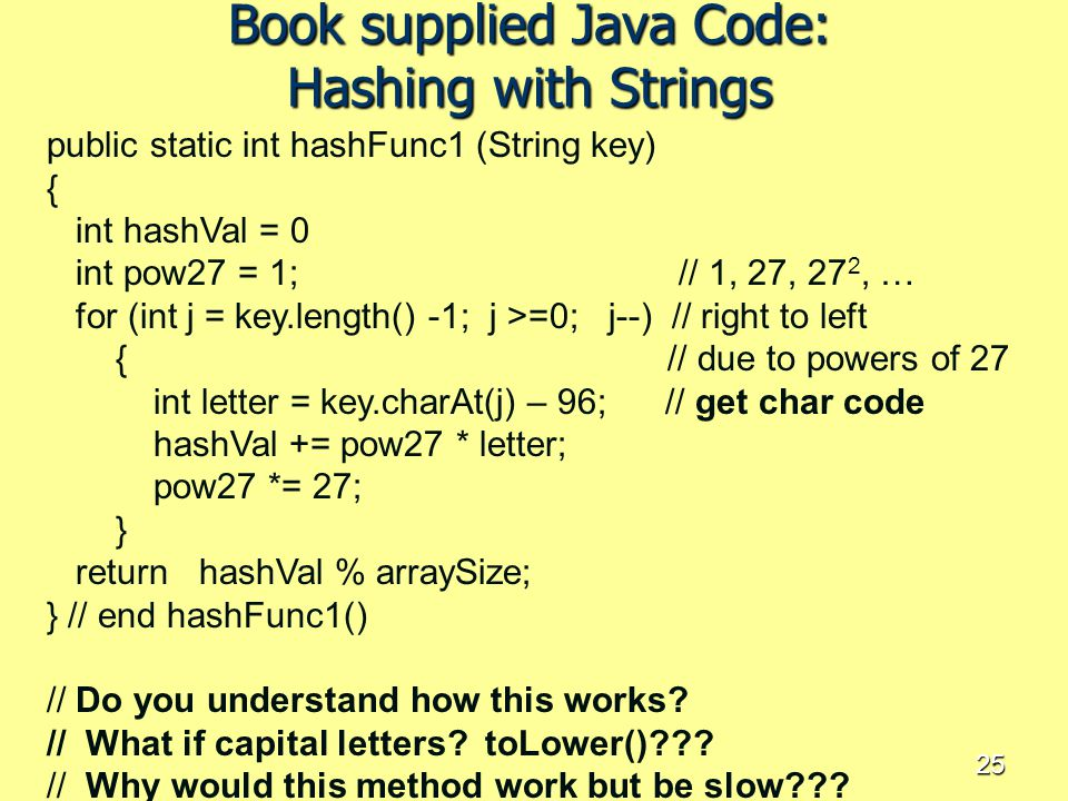 Book supplied Java Code: Hashing with Strings