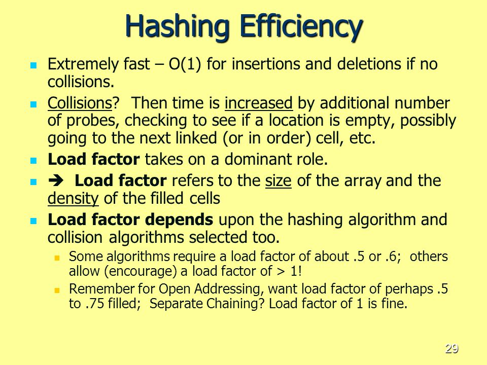 Hashing Efficiency Extremely fast – O(1) for insertions and deletions if no collisions.