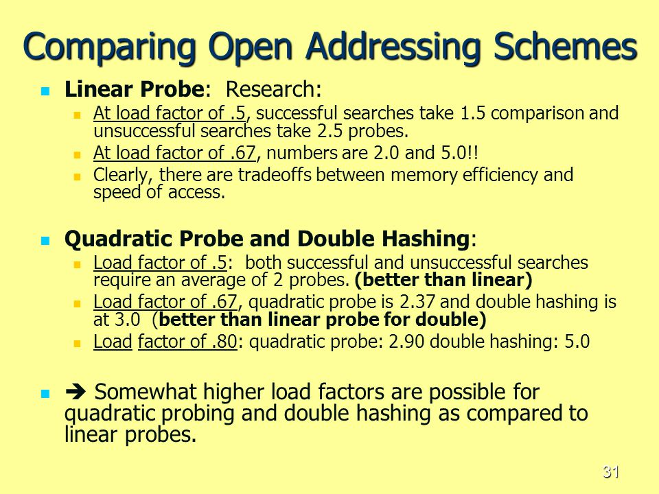 Comparing Open Addressing Schemes
