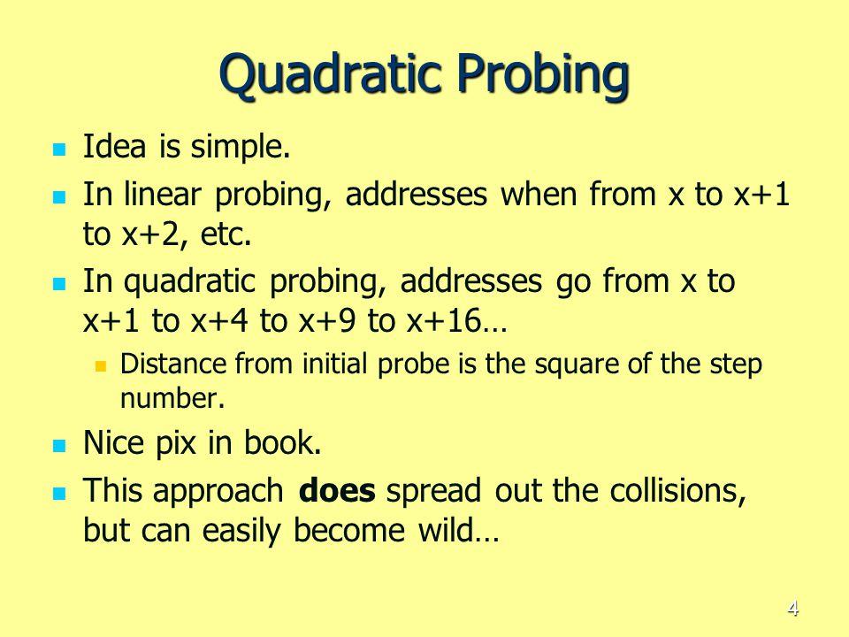 Quadratic Probing Idea is simple.
