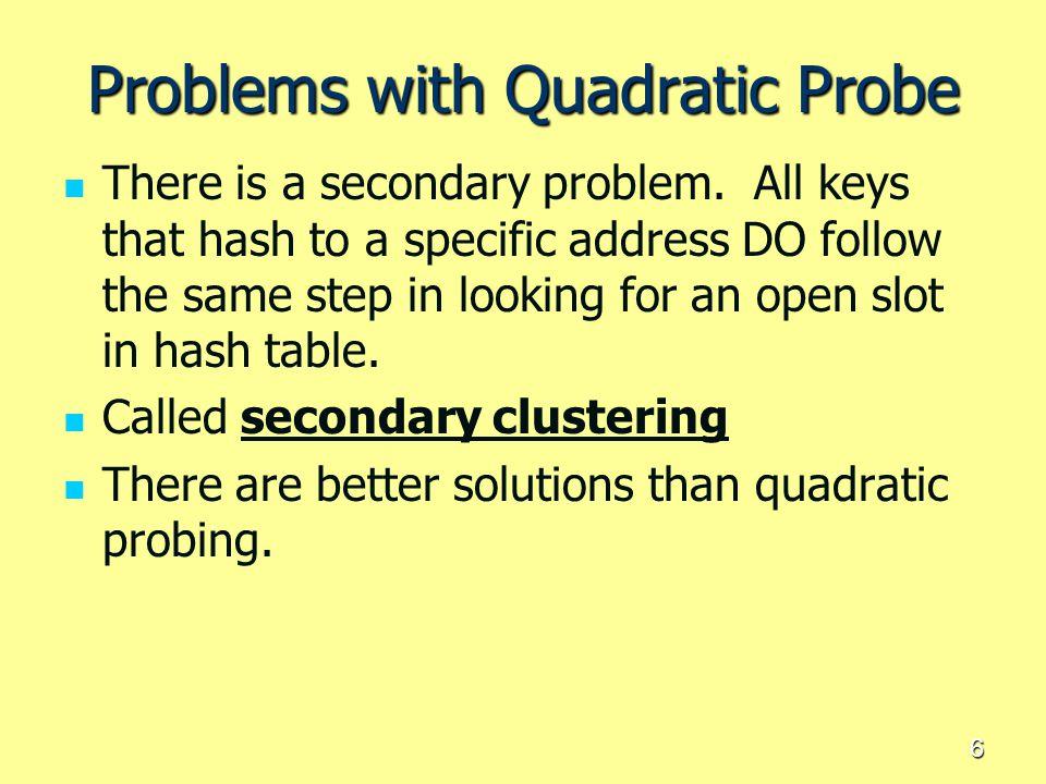 Problems with Quadratic Probe
