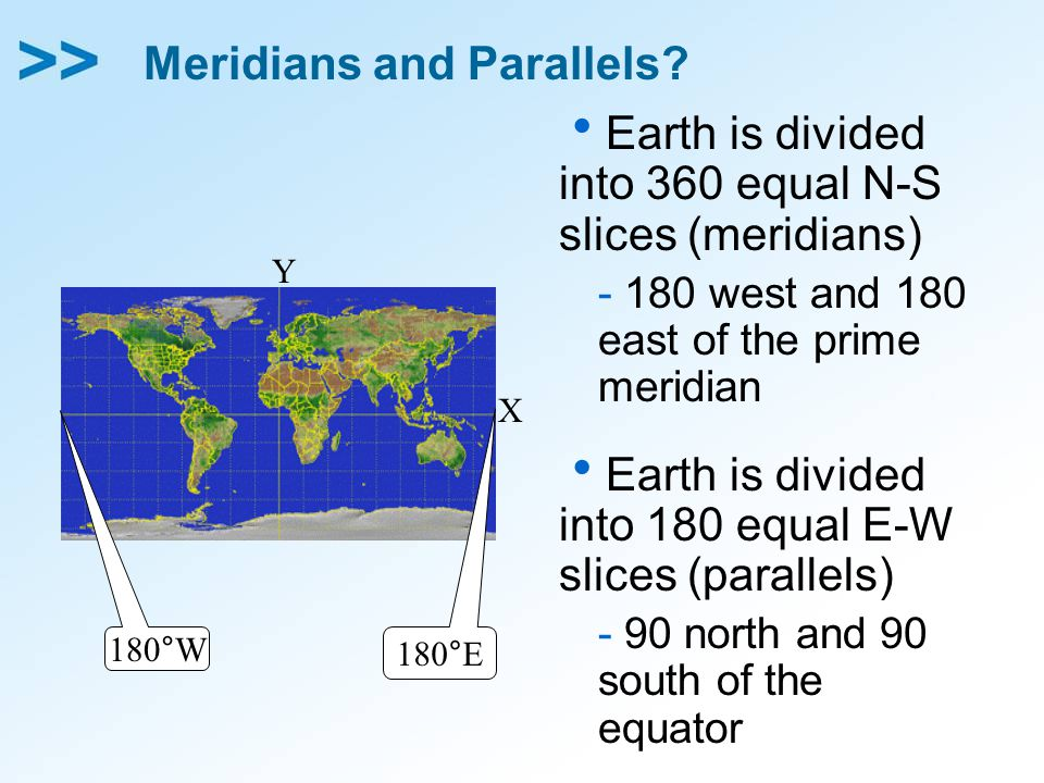 Meridians and Parallels