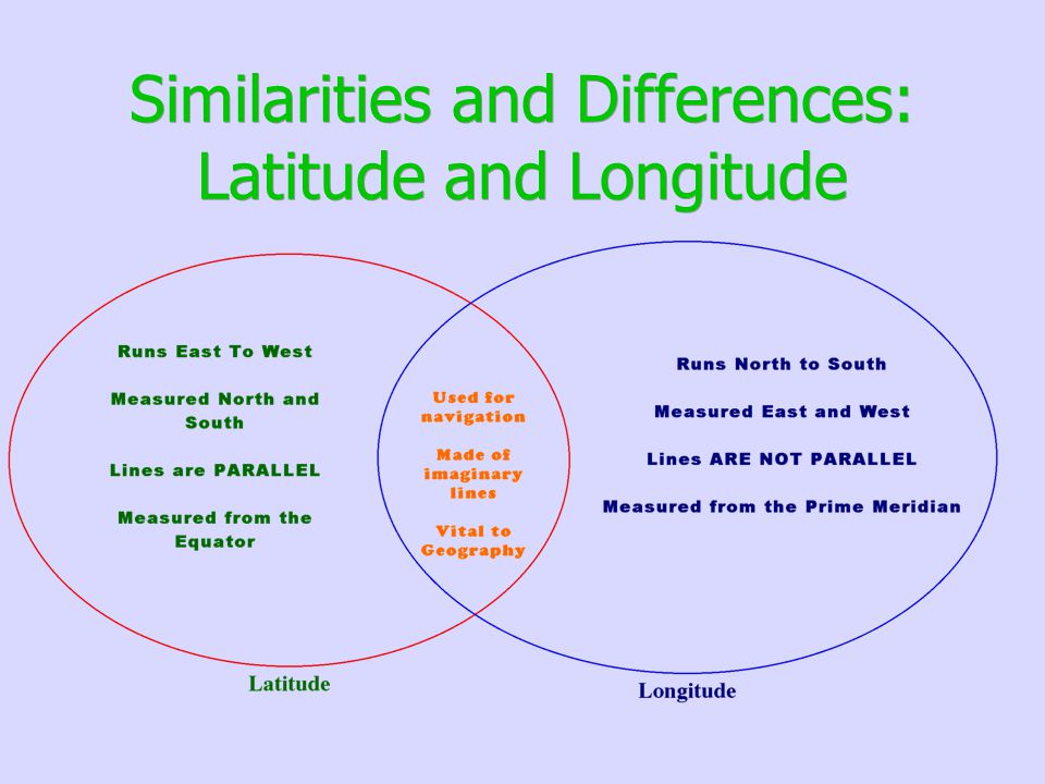 Similarities and Differences: Latitude and Longitude